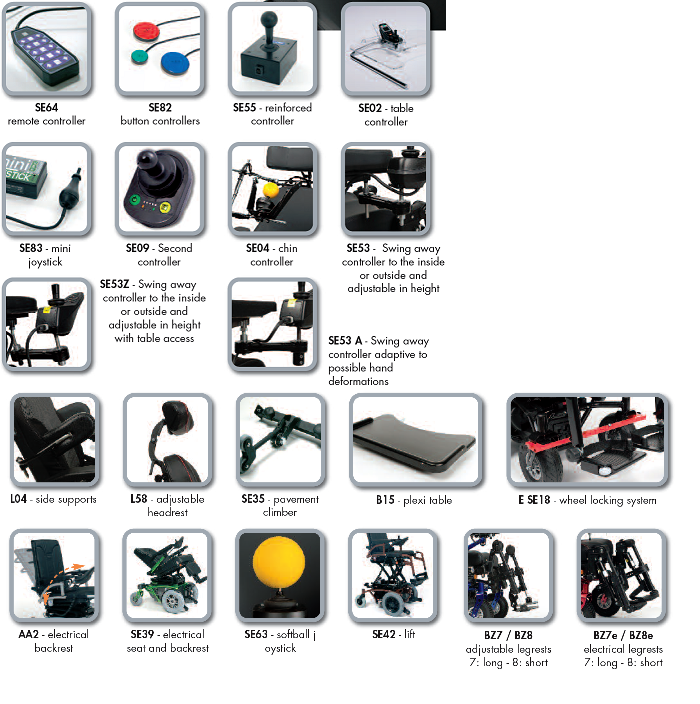 Electronic wheelchairs accessories